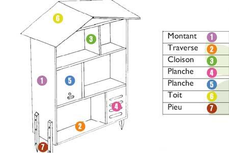 Imprimer nos astuces pour fabriquer un h tel insectes - Maison a insectes plan ...