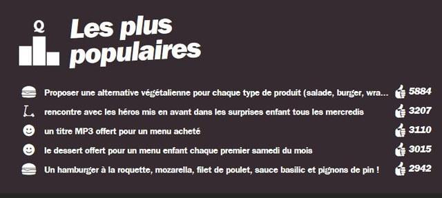 Imprimer Fast Food Végétalien Quick Revient Sur Sa Promesse