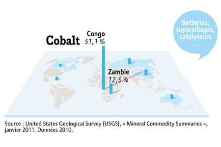 cobalt-e99ee